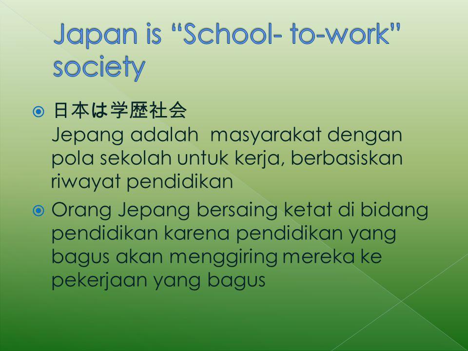  日本は学歴社会 Jepang adalah masyarakat dengan pola sekolah untuk kerja, berbasiskan riwayat pendidikan  Orang Jepang bersaing ketat di bidang pendidikan karena pendidikan yang bagus akan menggiring mereka ke pekerjaan yang bagus