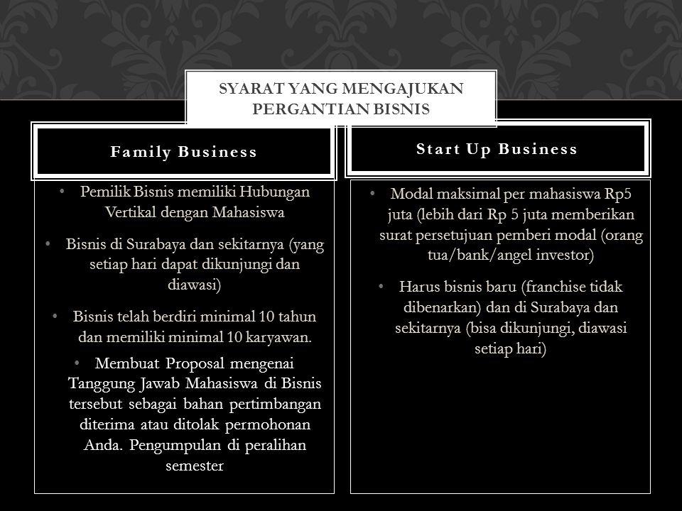 Pemilik Bisnis memiliki Hubungan Vertikal dengan Mahasiswa Bisnis di Surabaya dan sekitarnya (yang setiap hari dapat dikunjungi dan diawasi) Bisnis te