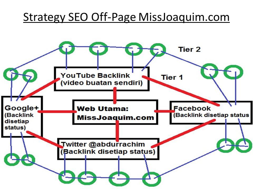 Strategy SEO Off-Page MissJoaquim.com