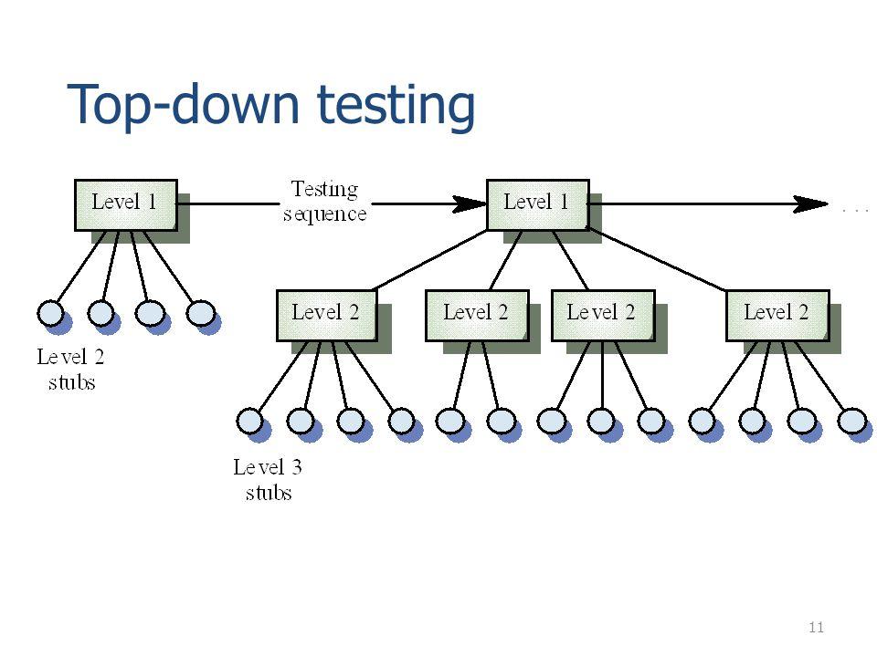 Top-down testing 11