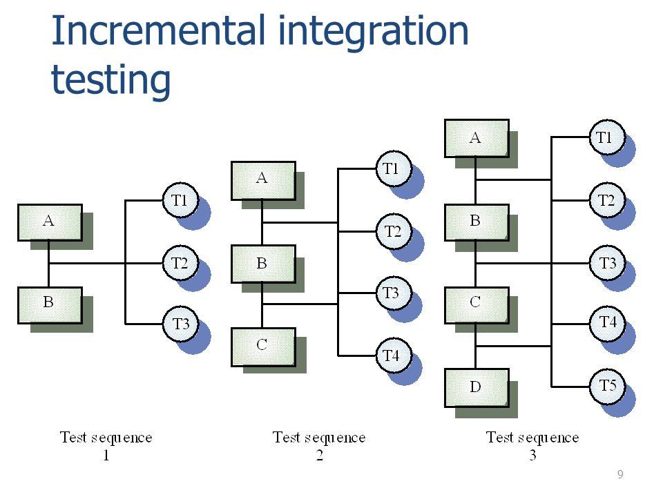 Pendekatan integration testing Top-down testing Berawal dari level-atas system dan terintegrasi dengan mengganti masing-masing komponen secara top-down dengan suatu stub (program pendek yg mengenerate input ke sub-system yg diuji).