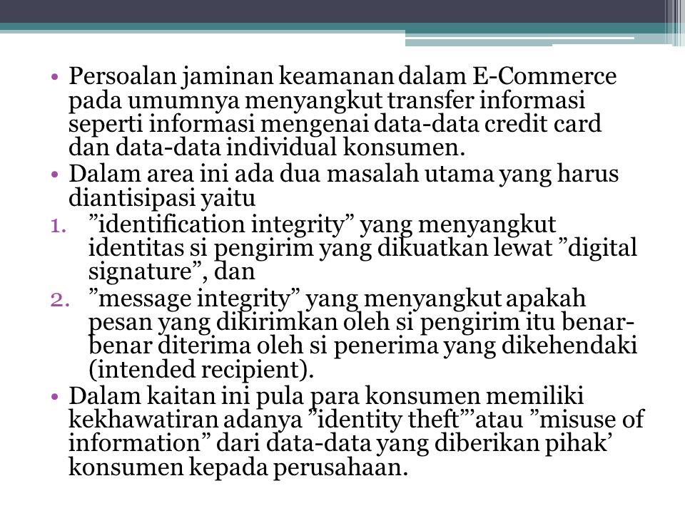Persoalan-persoalan/Aspek-aspek hukum terkait.a.