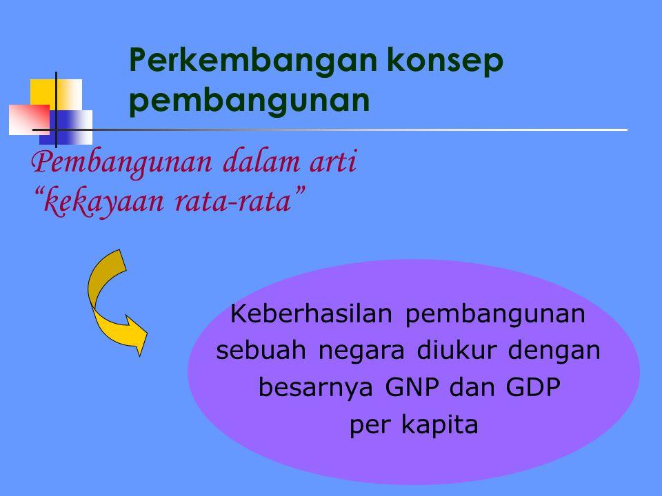 Bahasan  Perkembangan teori pembangunan Dunia Ketiga  Gejala pembangunan dan dinamikanya  Kontribusi teori komunikasi dalam perspektif pembangunan