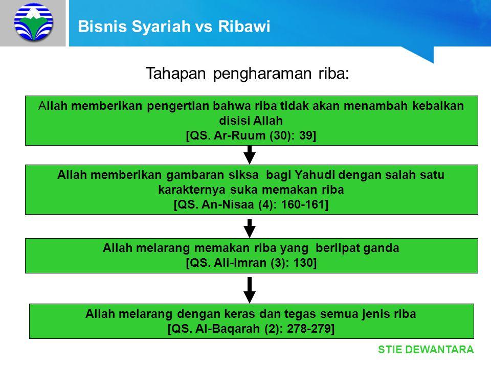STIE DEWANTARA Bisnis Syariah vs Ribawi Tahapan pengharaman riba: Allah memberikan pengertian bahwa riba tidak akan menambah kebaikan disisi Allah [QS