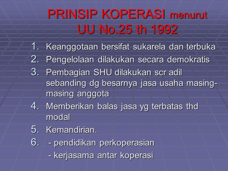 PRINSIP KOPERASI menurut UU No.25 th 1992 1.Keanggotaan bersifat sukarela dan terbuka 2.