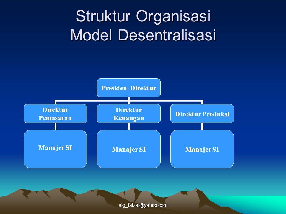 sig_faizal@yahoo.com Struktur Organisasi Model Desentralisasi Presiden Direktur Direktur Pemasaran Manajer SI Direktur Keuangan Manajer SI Direktur Produksi Manajer SI