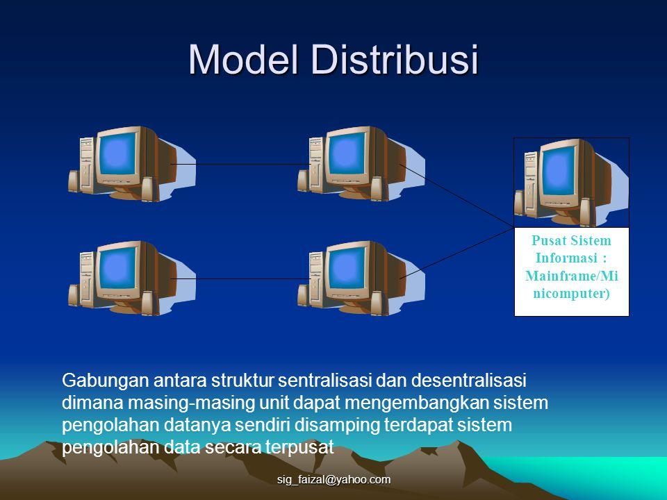 sig_faizal@yahoo.com Model Distribusi Pusat Sistem Informasi : Mainframe/Mi nicomputer) Gabungan antara struktur sentralisasi dan desentralisasi dimana masing-masing unit dapat mengembangkan sistem pengolahan datanya sendiri disamping terdapat sistem pengolahan data secara terpusat