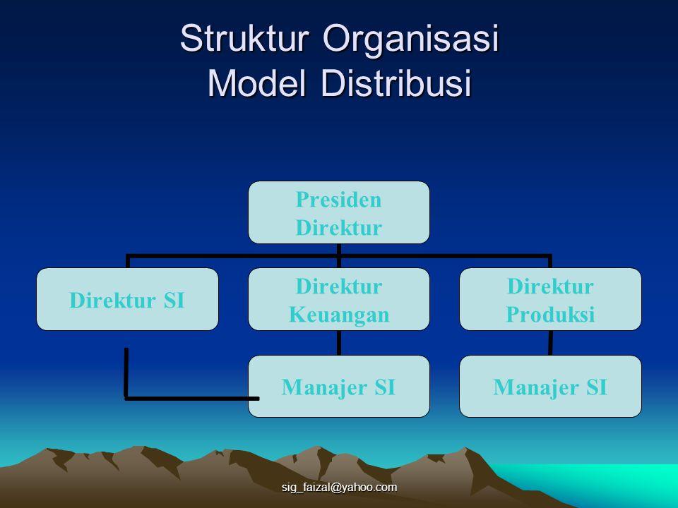sig_faizal@yahoo.com Struktur Organisasi Model Distribusi