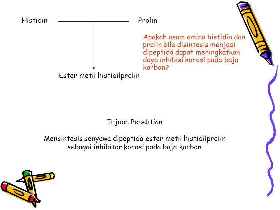 Apakah asam amino histidin dan prolin bila disintesis menjadi dipeptida dapat meningkatkan daya inhibisi korosi pada baja karbon? HistidinProlin Ester