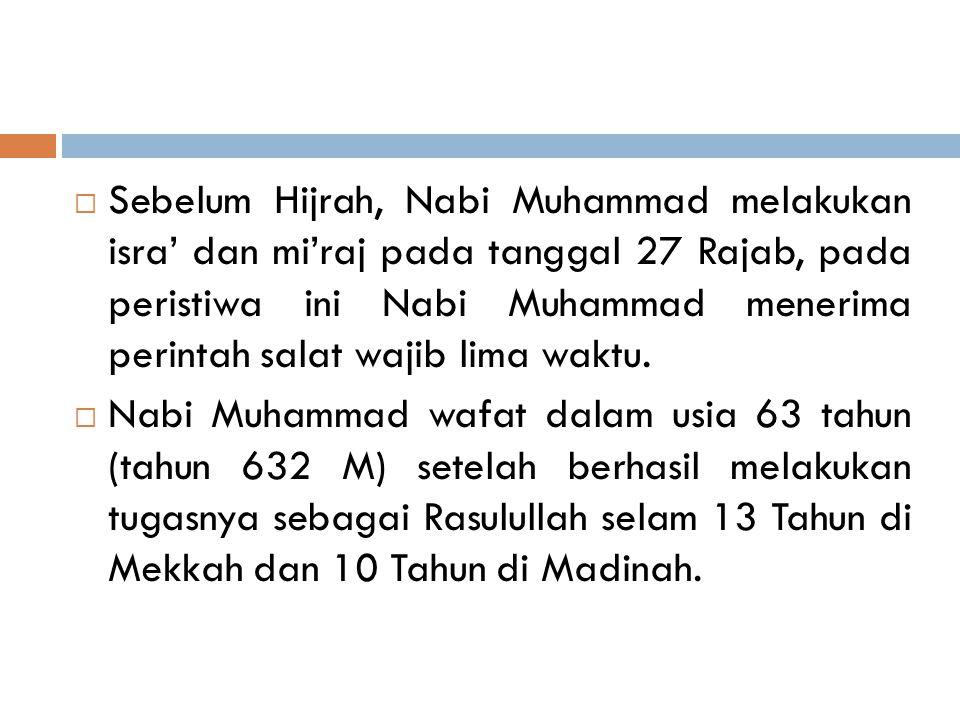  Nabi Muhammad tumbuh menjadi Pribadi yang mulia, jujur dan dapat dipercaya.  Pada Usia 25 Tahun menikah dengan Siti Khadijah  Pada Usia 40 Tahun m