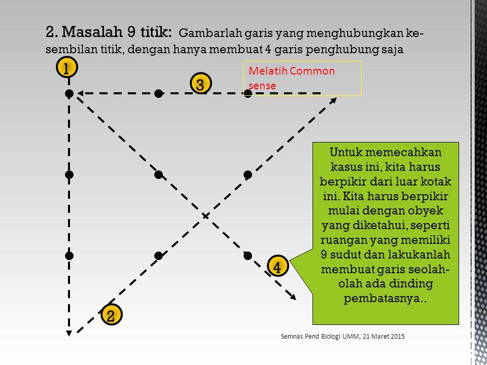 2. Masalah 9 titik: Gambarlah garis yang menghubungkan ke- sembilan titik, dengan hanya membuat 4 garis penghubung saja 3 1 2 4 Untuk memecahkan kasus