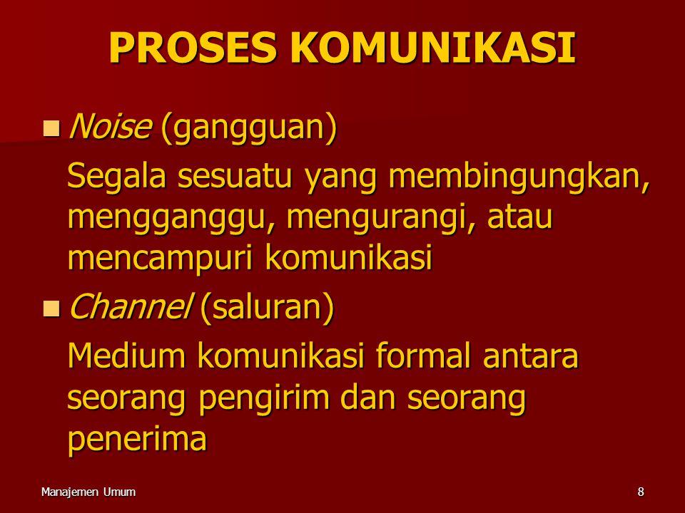 Manajemen Umum8 Noise (gangguan) Noise (gangguan) Segala sesuatu yang membingungkan, mengganggu, mengurangi, atau mencampuri komunikasi Channel (salur