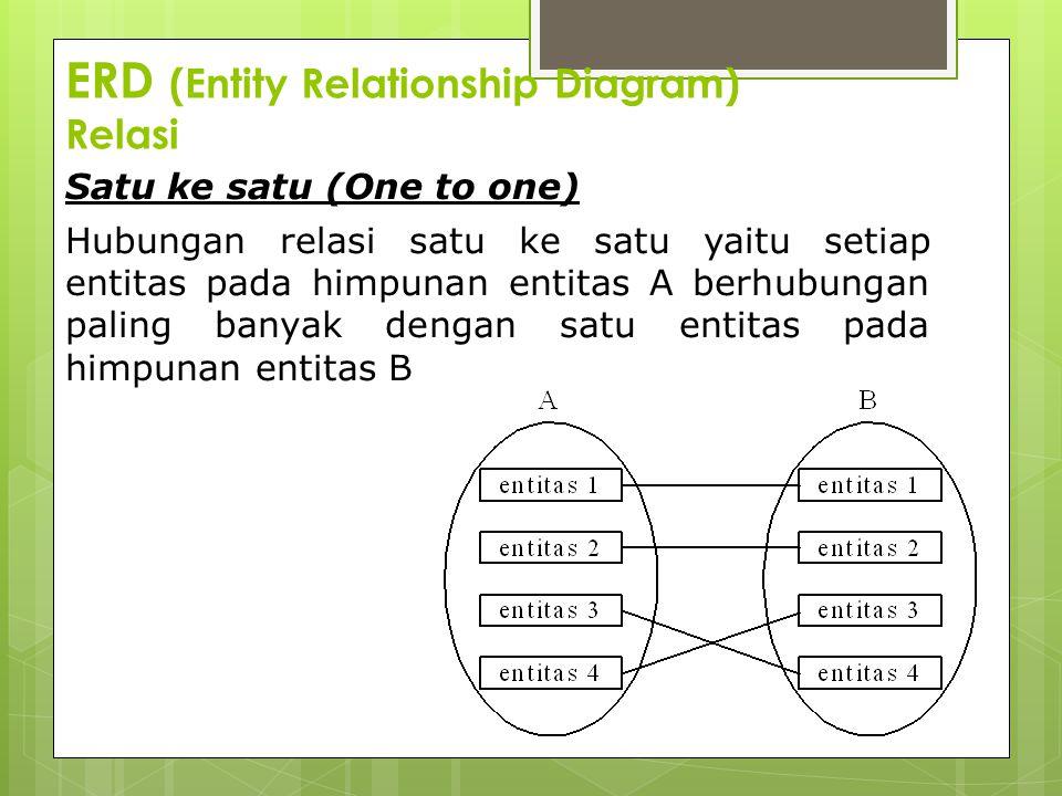 ERD (Entity Relationship Diagram) Relasi Satu ke satu (One to one) Hubungan relasi satu ke satu yaitu setiap entitas pada himpunan entitas A berhubung