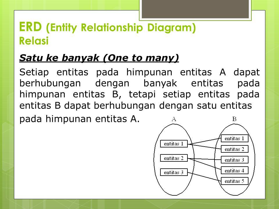ERD (Entity Relationship Diagram) Relasi Satu ke banyak (One to many) Setiap entitas pada himpunan entitas A dapat berhubungan dengan banyak entitas p