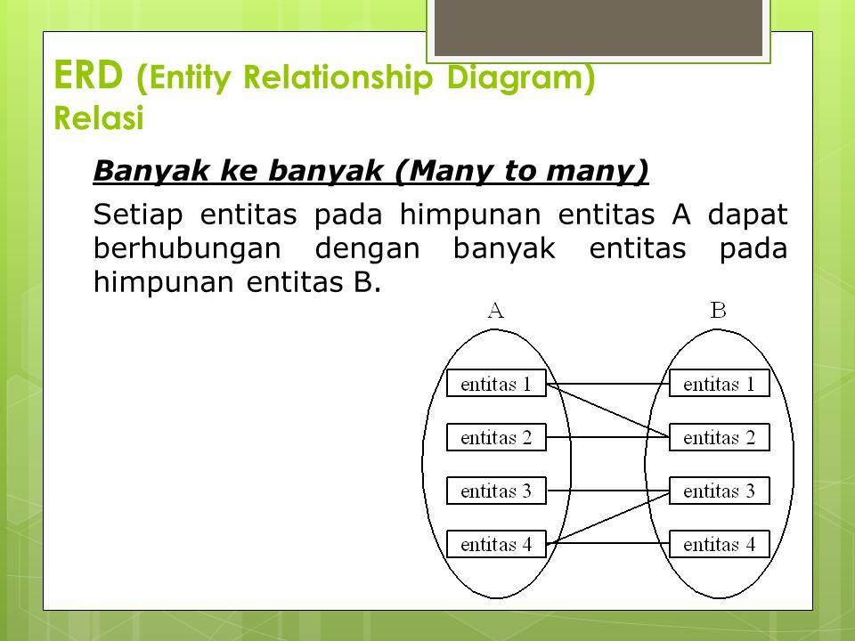 ERD (Entity Relationship Diagram) Relasi Banyak ke banyak (Many to many) Setiap entitas pada himpunan entitas A dapat berhubungan dengan banyak entita