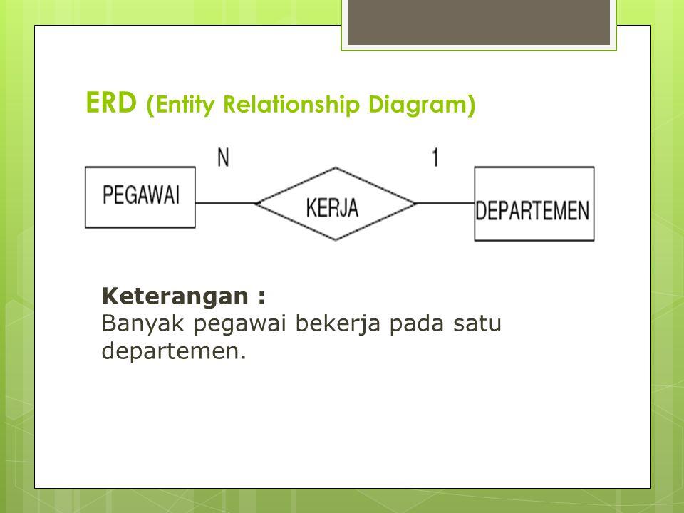 ERD (Entity Relationship Diagram) Keterangan : Banyak pegawai bekerja pada satu departemen.