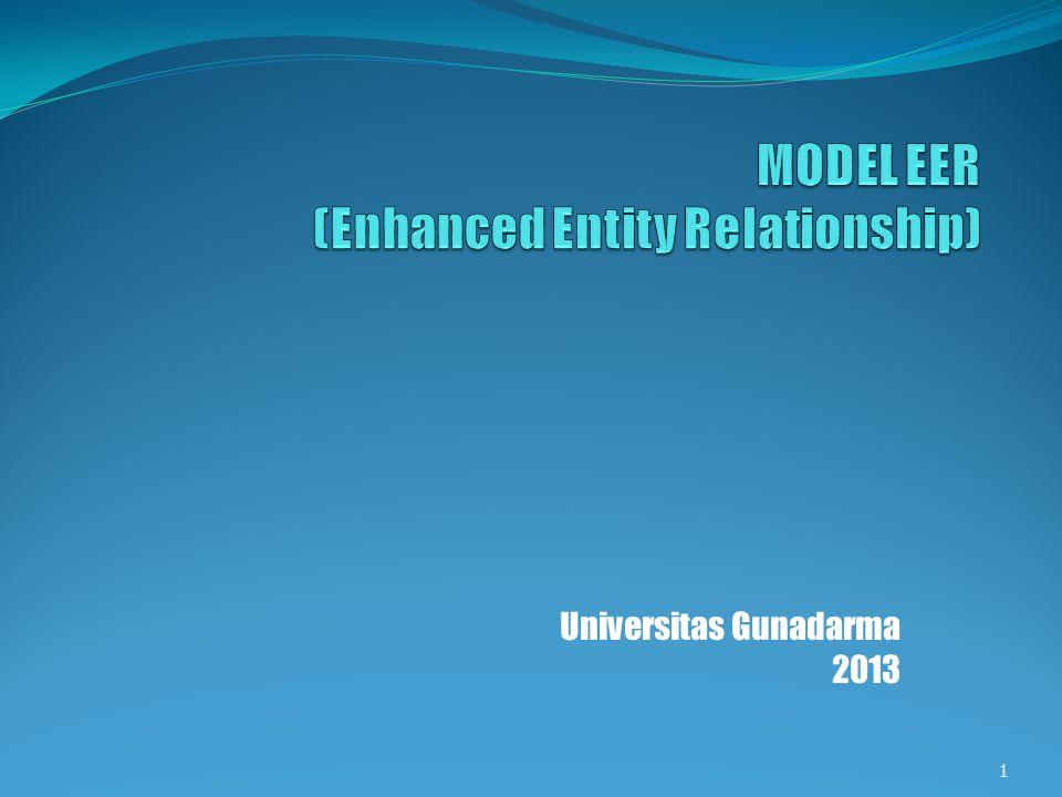 KONSEP MODEL EER Model Enhanced Entity Relationship (EER) = Model Entity Relationship (ER) + konsep spesialisasi, generalisasi dan kategorisasi 2