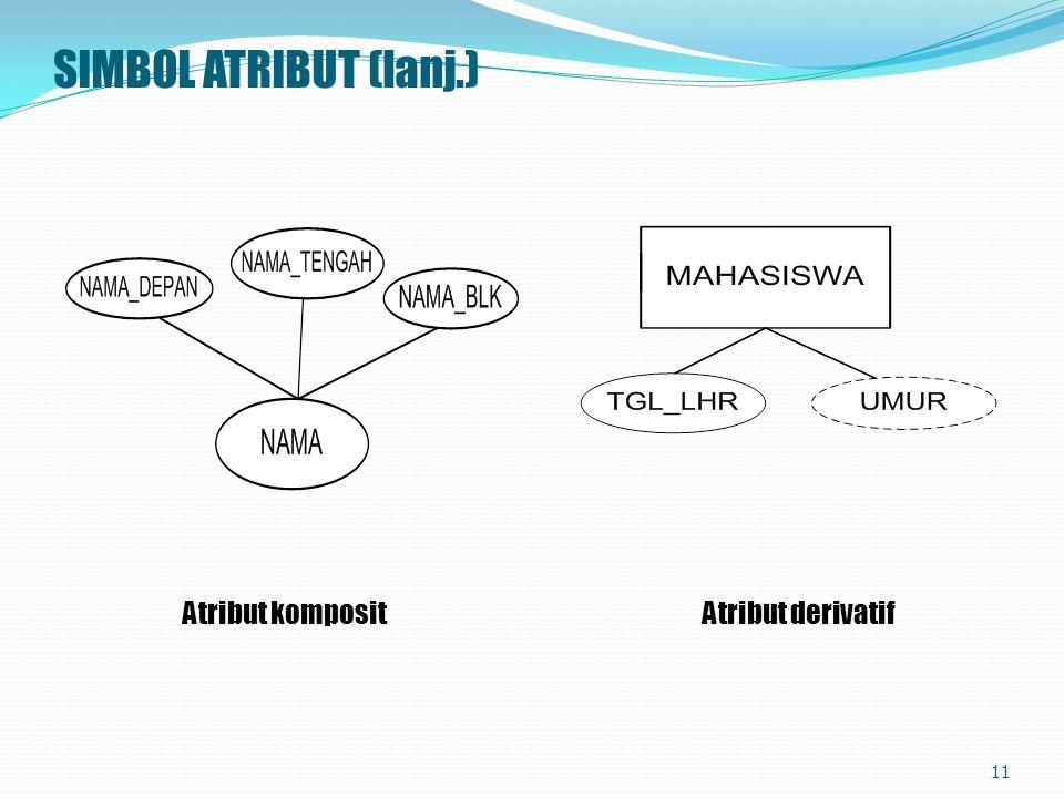 SIMBOL ATRIBUT (lanj.) Atribut kompositAtribut derivatif 11