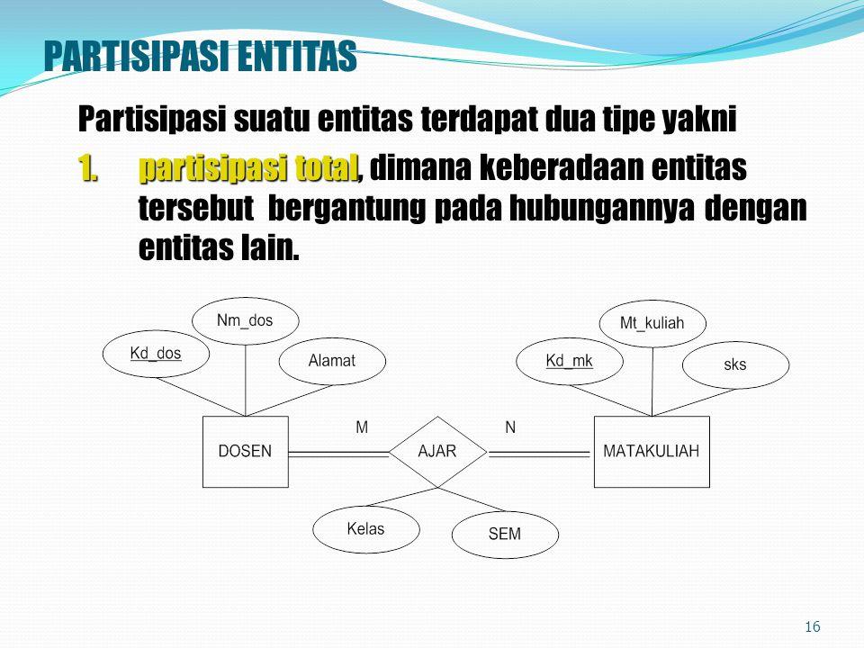 PARTISIPASI ENTITAS Partisipasi suatu entitas terdapat dua tipe yakni 1. partisipasi total 1. partisipasi total, dimana keberadaan entitas tersebut be
