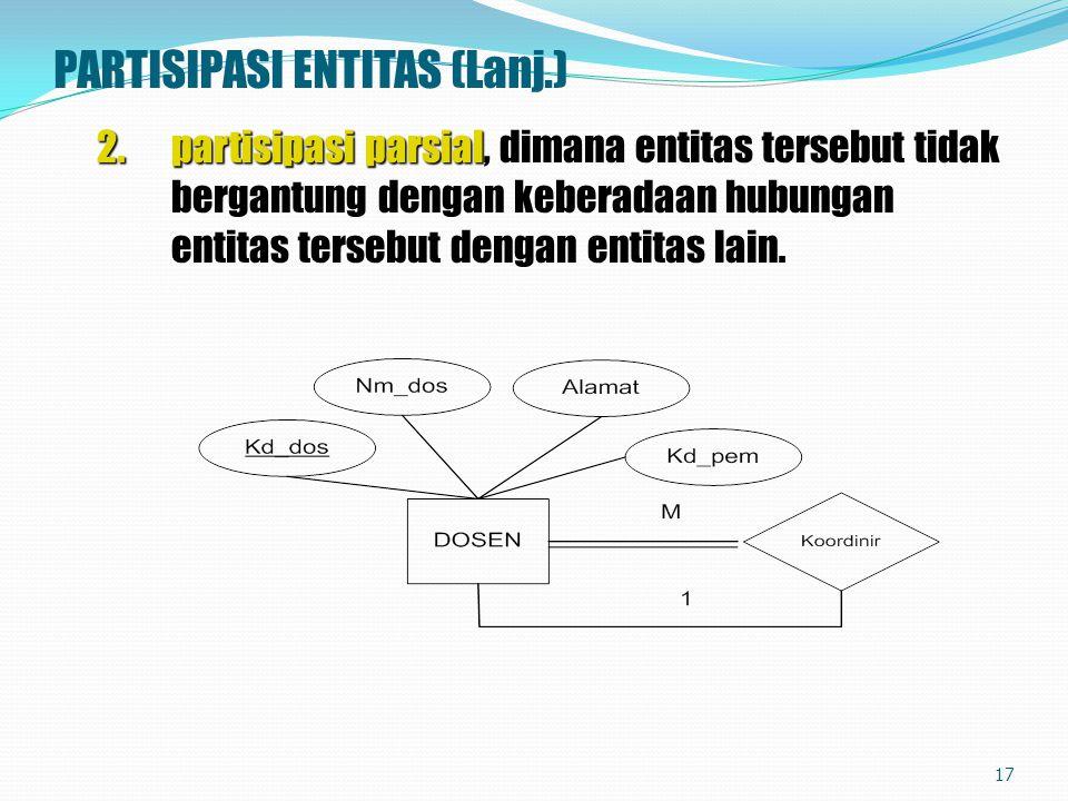 PARTISIPASI ENTITAS (Lanj.) 2. partisipasi parsial 2. partisipasi parsial, dimana entitas tersebut tidak bergantung dengan keberadaan hubungan entitas