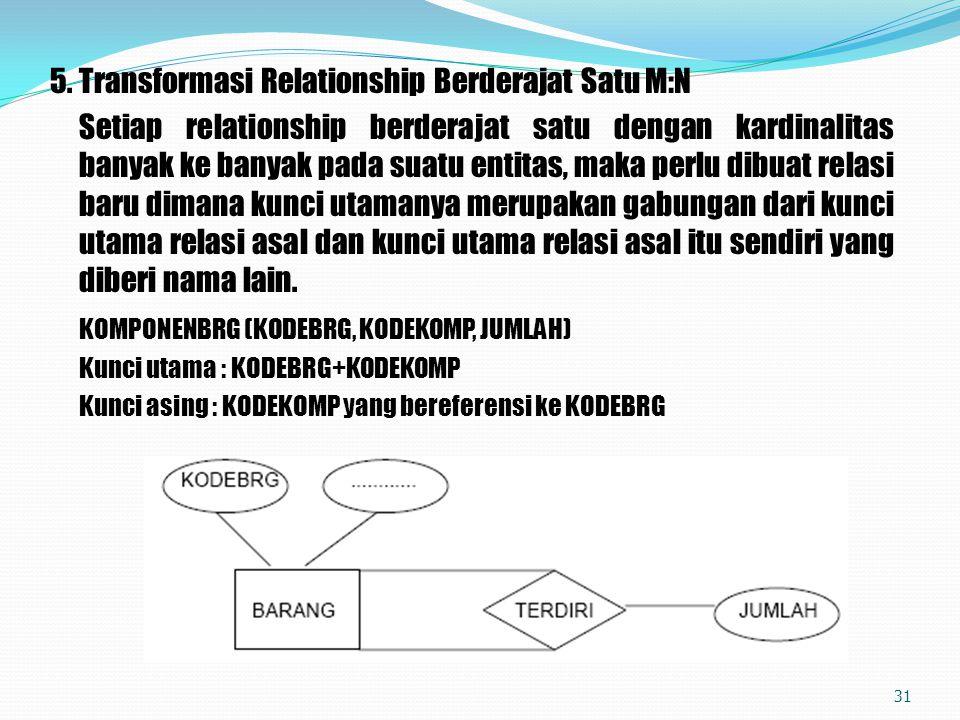 5.Transformasi Relationship Berderajat Satu M:N Setiap relationship berderajat satu dengan kardinalitas banyak ke banyak pada suatu entitas, maka perl