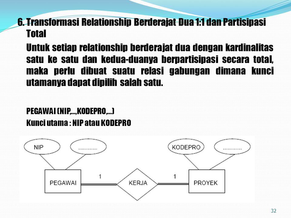 6.Transformasi Relationship Berderajat Dua 1:1 dan Partisipasi Total Untuk setiap relationship berderajat dua dengan kardinalitas satu ke satu dan ked