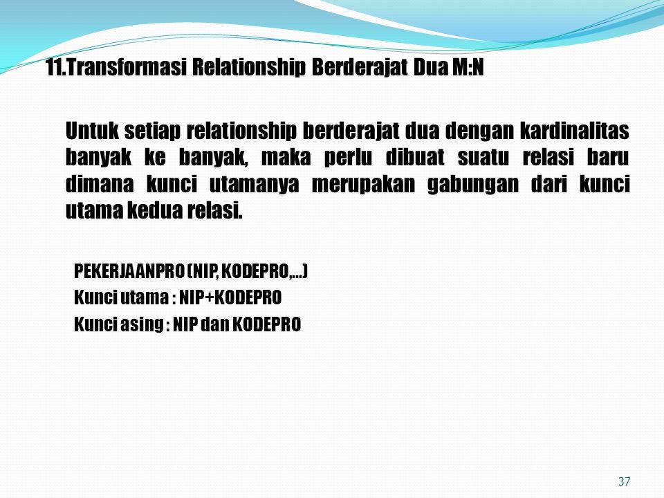 11.Transformasi Relationship Berderajat Dua M:N Untuk setiap relationship berderajat dua dengan kardinalitas banyak ke banyak, maka perlu dibuat suatu