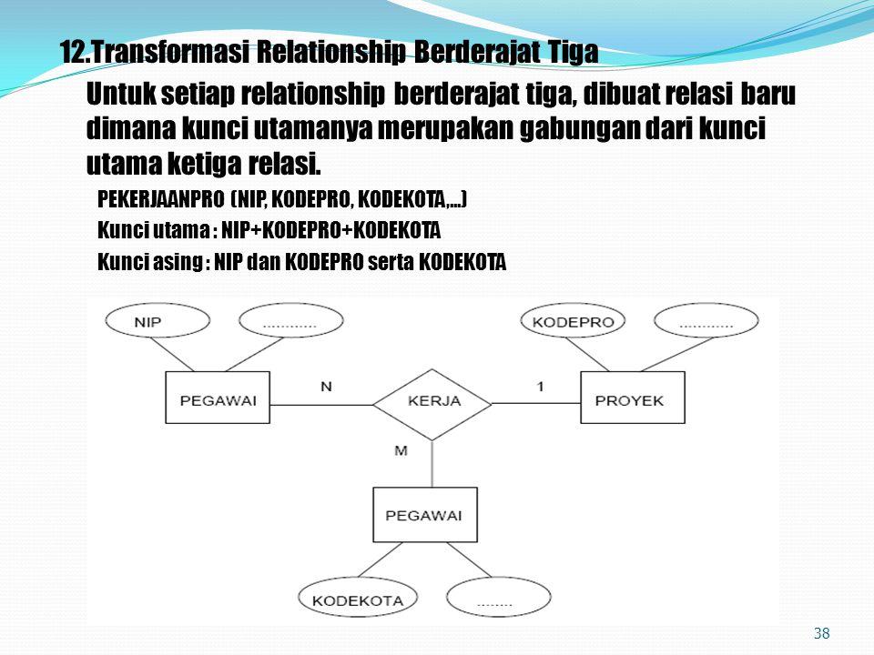 12.Transformasi Relationship Berderajat Tiga Untuk setiap relationship berderajat tiga, dibuat relasi baru dimana kunci utamanya merupakan gabungan da