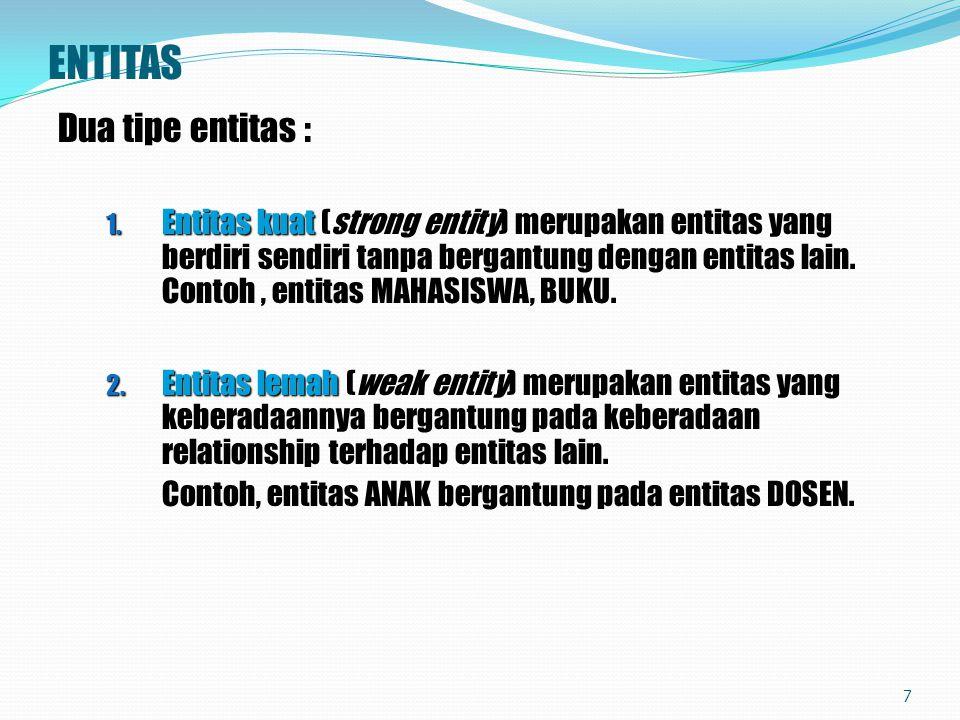 12.Transformasi Relationship Berderajat Tiga Untuk setiap relationship berderajat tiga, dibuat relasi baru dimana kunci utamanya merupakan gabungan dari kunci utama ketiga relasi.