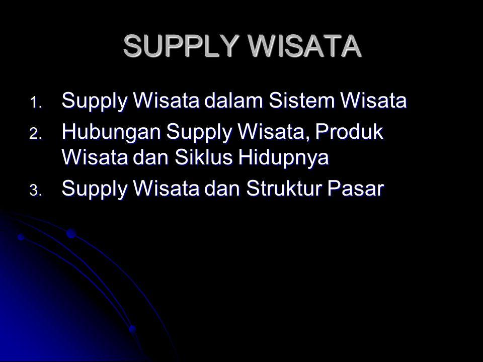 SUPPLY WISATA 1. Supply Wisata dalam Sistem Wisata 2. Hubungan Supply Wisata, Produk Wisata dan Siklus Hidupnya 3. Supply Wisata dan Struktur Pasar