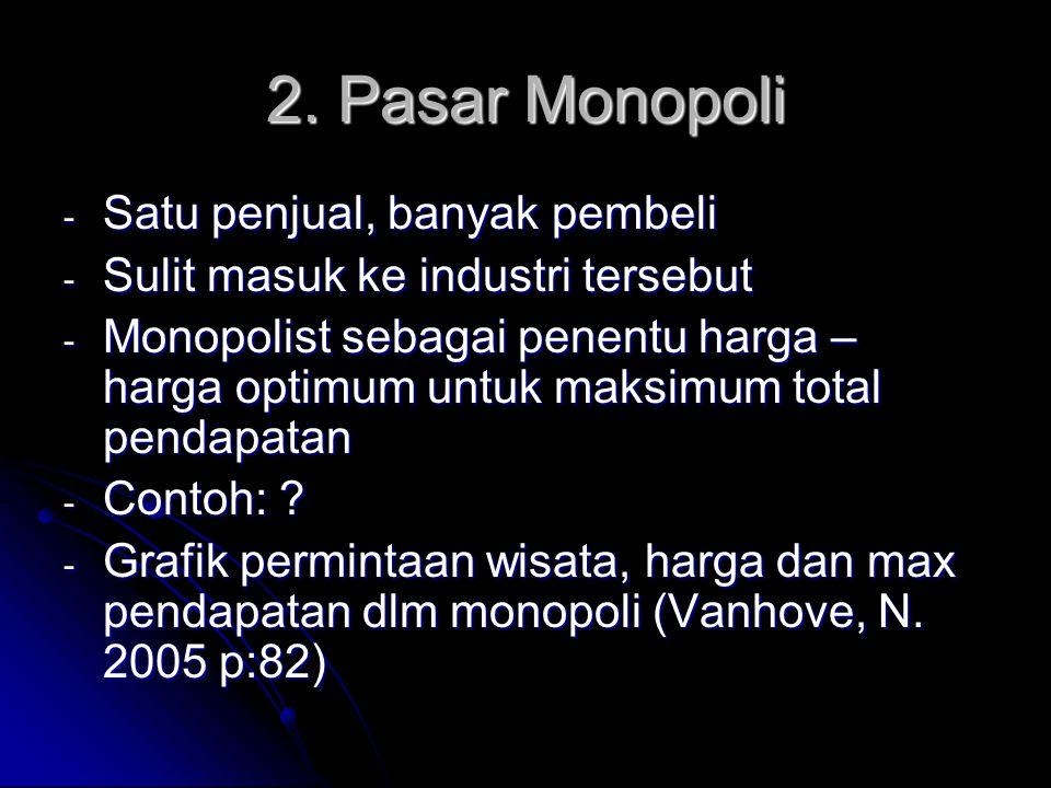 2. Pasar Monopoli - Satu penjual, banyak pembeli - Sulit masuk ke industri tersebut - Monopolist sebagai penentu harga – harga optimum untuk maksimum