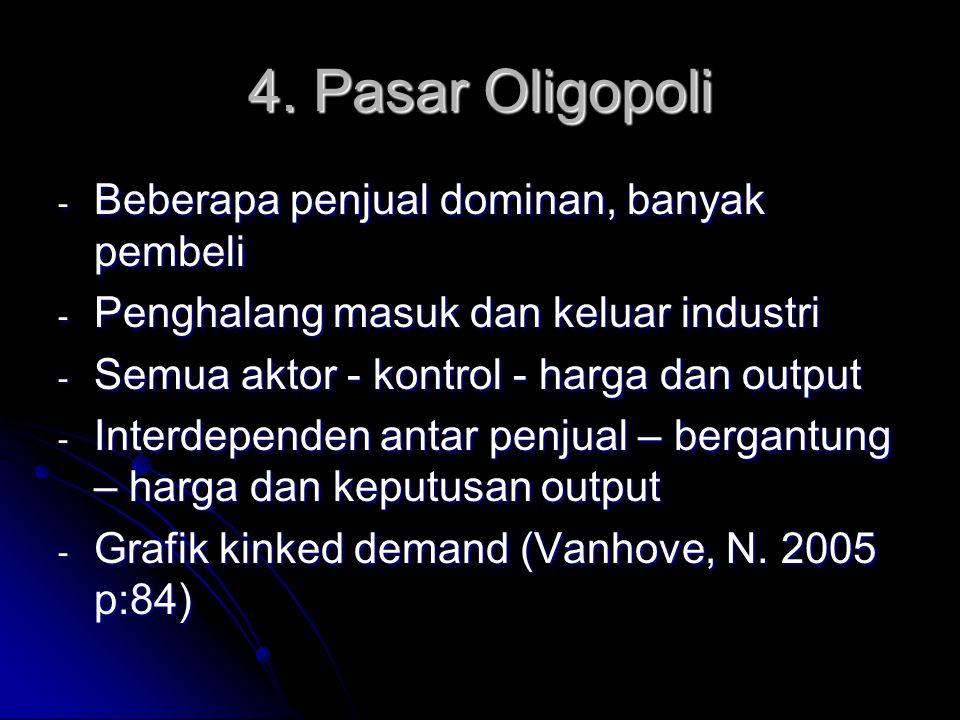 4. Pasar Oligopoli - Beberapa penjual dominan, banyak pembeli - Penghalang masuk dan keluar industri - Semua aktor - kontrol - harga dan output - Inte