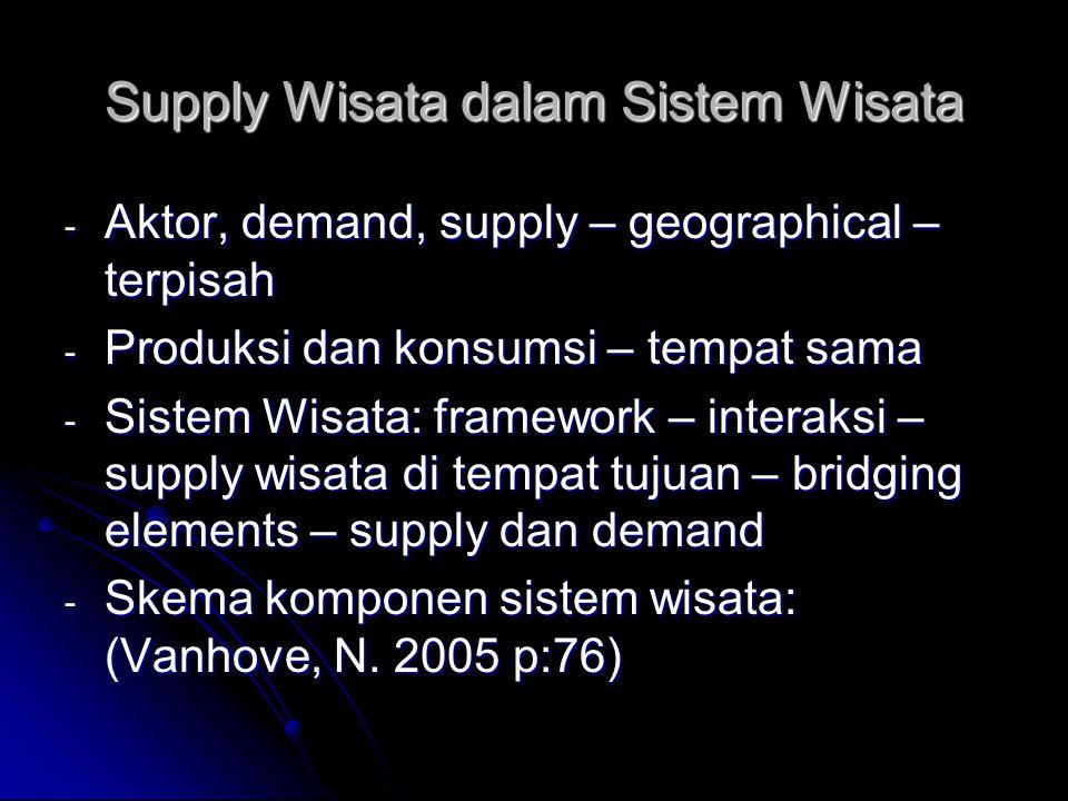 Supply Wisata dalam Sistem Wisata - Aktor, demand, supply – geographical – terpisah - Produksi dan konsumsi – tempat sama - Sistem Wisata: framework –