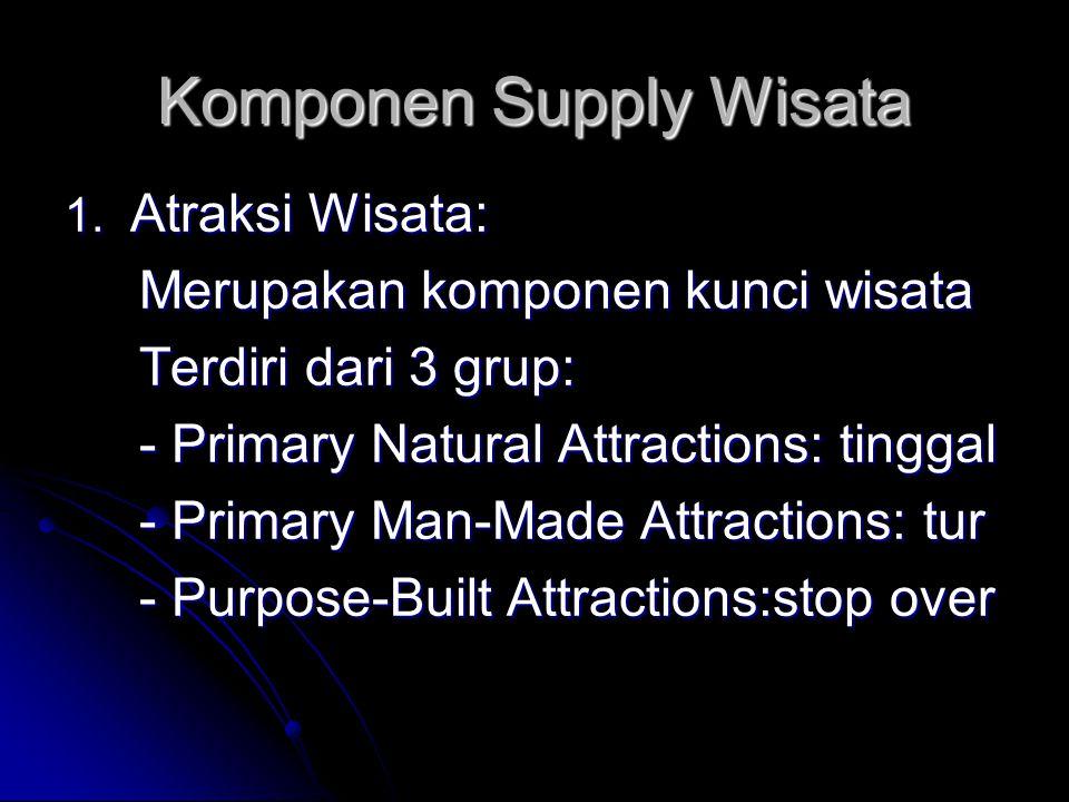 Komponen Supply Wisata 1. Atraksi Wisata: Merupakan komponen kunci wisata Merupakan komponen kunci wisata Terdiri dari 3 grup: Terdiri dari 3 grup: -