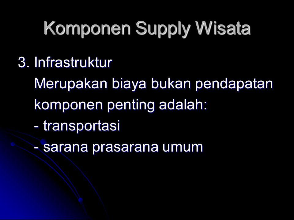 Komponen Supply Wisata 3. Infrastruktur Merupakan biaya bukan pendapatan Merupakan biaya bukan pendapatan komponen penting adalah: komponen penting ad