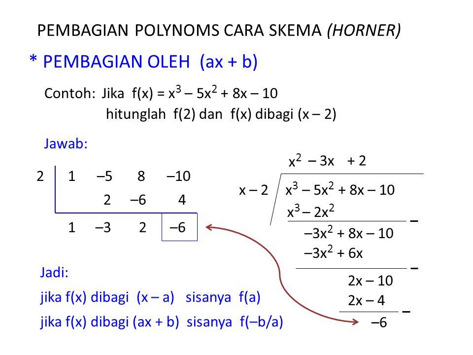 PEMBAGIAN POLYNOMS CARA SKEMA (HORNER) Contoh: Jika f(x) = x 3 – 5x 2 + 8x – 10 hitunglah f(2) dan f(x) dibagi (x – 2) Jawab: x – 2x 3 – 5x 2 + 8x – 10 x2x2 x 3 – 2x 2 –3x 2 + 8x – 10 – 3x –3x 2 + 6x 2x – 10 + 2 2x – 4 –6 1 –5 8 –102 1 2 –3 –6 2 4 Jadi: jika f(x) dibagi (x – a) sisanya f(a) jika f(x) dibagi (ax + b) sisanya f(–b/a) * PEMBAGIAN OLEH (ax + b)