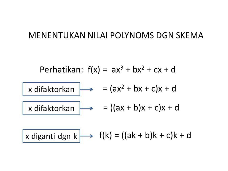 MENENTUKAN NILAI POLYNOMS DGN SKEMA Perhatikan: f(x) = ax 3 + bx 2 + cx + d = (ax 2 + bx + c)x + d = ((ax + b)x + c)x + d f(k) = ((ak + b)k + c)k + d x difaktorkan x diganti dgn k