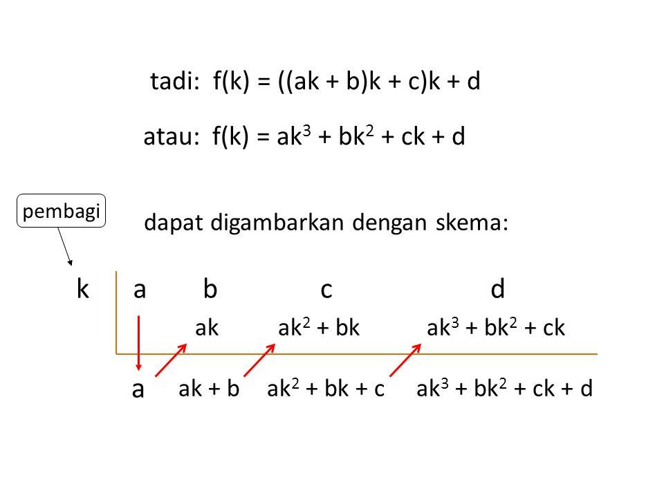 dapat digambarkan dengan skema: tadi: f(k) = ((ak + b)k + c)k + d kdcba a ak ak + b ak 2 + bk ak 2 + bk + c ak 3 + bk 2 + ck ak 3 + bk 2 + ck + d atau: f(k) = ak 3 + bk 2 + ck + d pembagi
