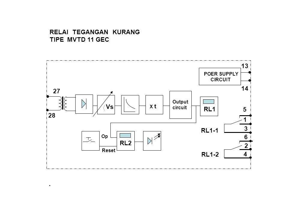 . Vs X t Output circuit RL1 RL2 Reset Op RL1-1 RL1-2 POER SUPPLY CIRCUIT 28 27 5 1 3 6 2 4 13 14 RELAI TEGANGAN KURANG TIPE MVTD 11 GEC