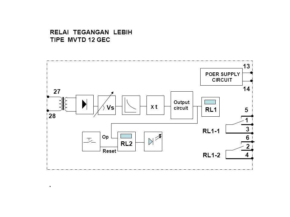 1 2 1,5 1000 100 10 1 Multiple of setting voltage [ X Vs ] Oprating time [ second ] Tms KARAKTERISTIK WAKTU KEJA