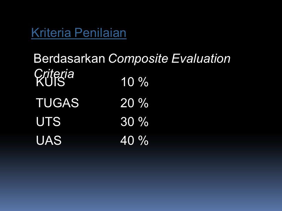 Buku Pegangan RRichard. A Baker, Akuntansi keuangan Lanjutan, Persfektif Indonesia jilid 1 dan 2, Salemba 4, 2010. HHadori Yunus, Harnanto, Akunta