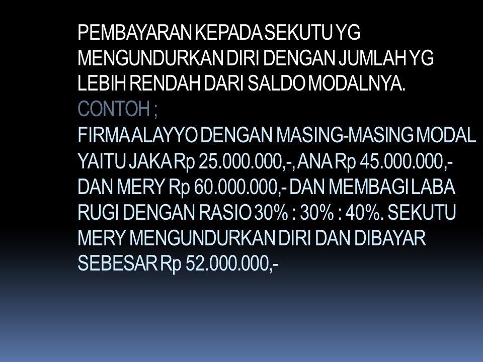 2. GOODWILL UNTUK SEKUTU YG MENGUNDURKAN DIRI SELISIH PEMBAYARAN DENGAN SALDO MODAL SEKUTU LAMA DICATAT SEBAGAI GOODWILL. JURNALNYA : GOODWILLRp 9.000