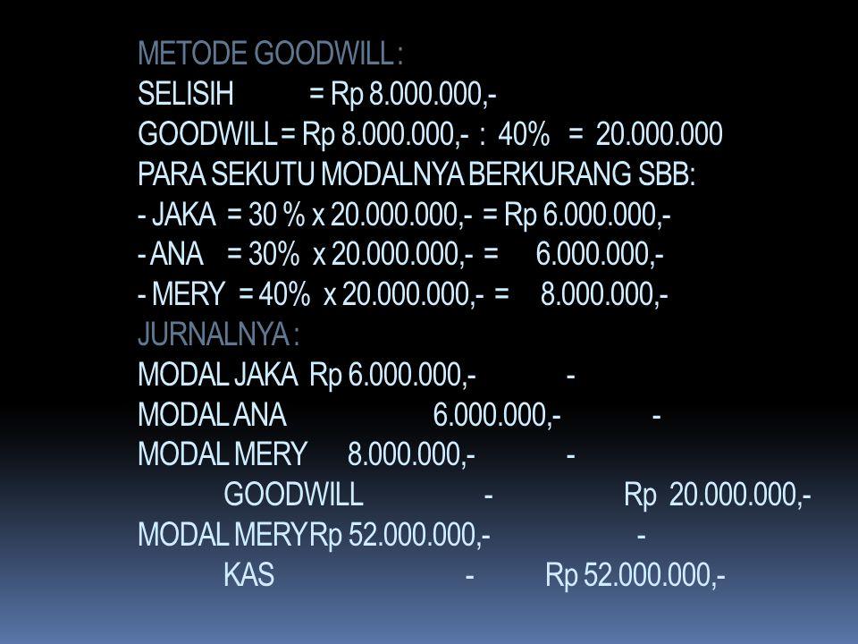 METODE BONUS : SELISIH = Rp 60.000.000,-  Rp 52.000.000,- = Rp 8.000.000,- JURNALNYA : MODAL MERY Rp 60.000.000,-- MODAL JAKA - Rp 4.000.000,- MODAL