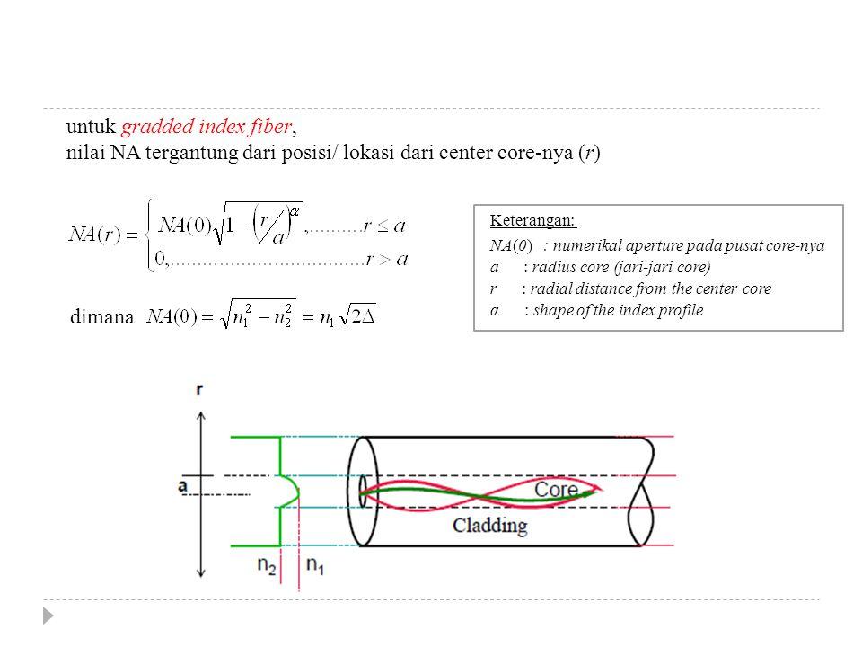 untuk gradded index fiber, nilai NA tergantung dari posisi/ lokasi dari center core-nya (r) Keterangan: NA(0) : numerikal aperture pada pusat core-nya