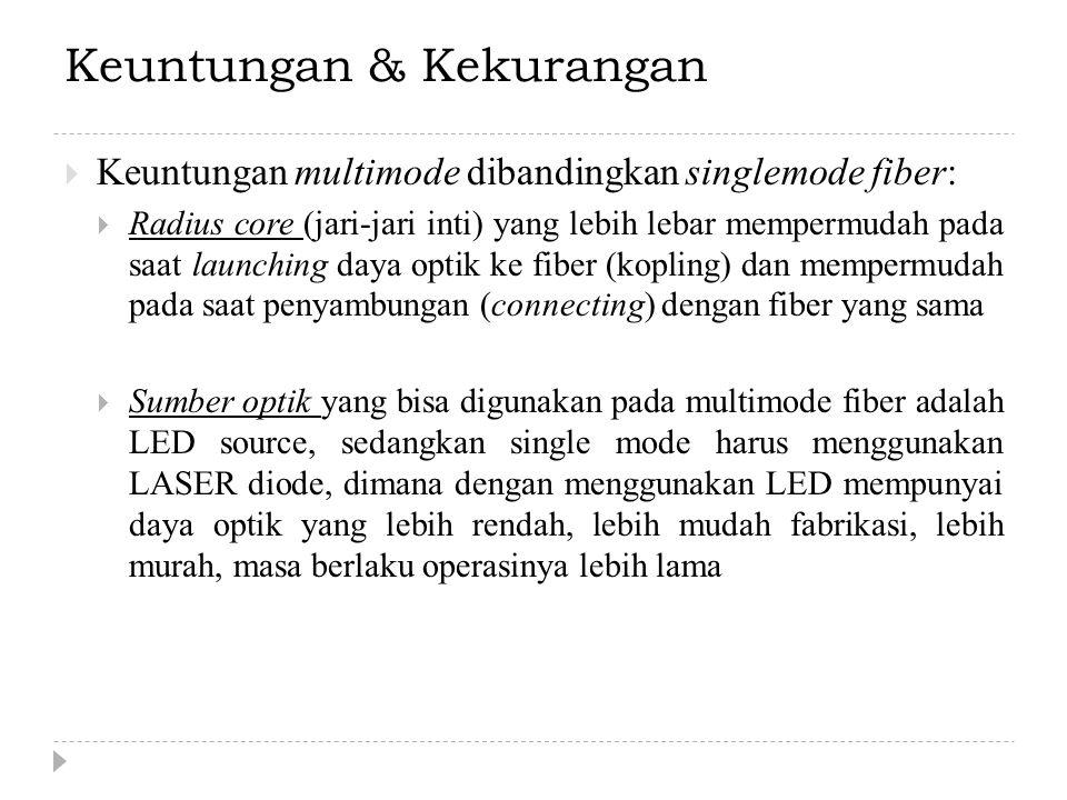 Keuntungan & Kekurangan  Keuntungan multimode dibandingkan singlemode fiber:  Radius core (jari-jari inti) yang lebih lebar mempermudah pada saat la