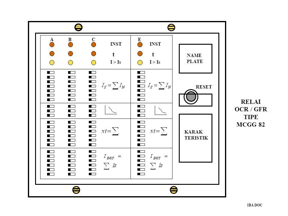 RELAI OCR / GFR TIPE MCGG 82 IBA DOC