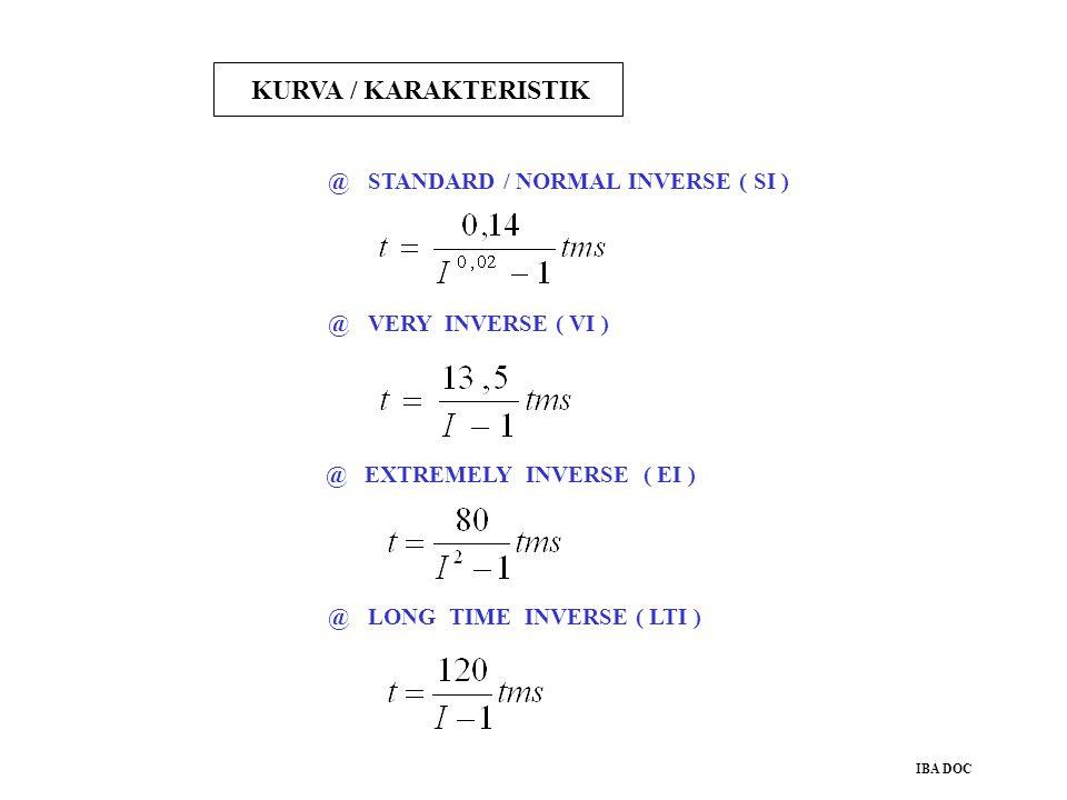 KURVA / KARAKTERISTIK @ STANDARD / NORMAL INVERSE ( SI ) @ VERY INVERSE ( VI ) @ EXTREMELY INVERSE ( EI ) @ LONG TIME INVERSE ( LTI ) IBA DOC