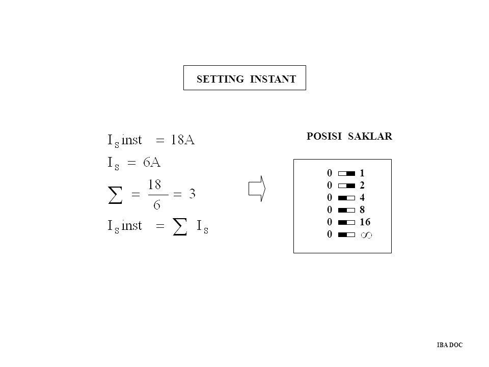 SETTING INSTANT POSISI SAKLAR 2 4 1 8 16 0 0 0 0 0 0 IBA DOC
