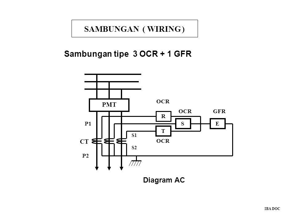 R S T E CT P1 P2 S1 S2 OCR GFROCR SAMBUNGAN ( WIRING ) PMT IBA DOC Diagram AC Sambungan tipe 3 OCR + 1 GFR