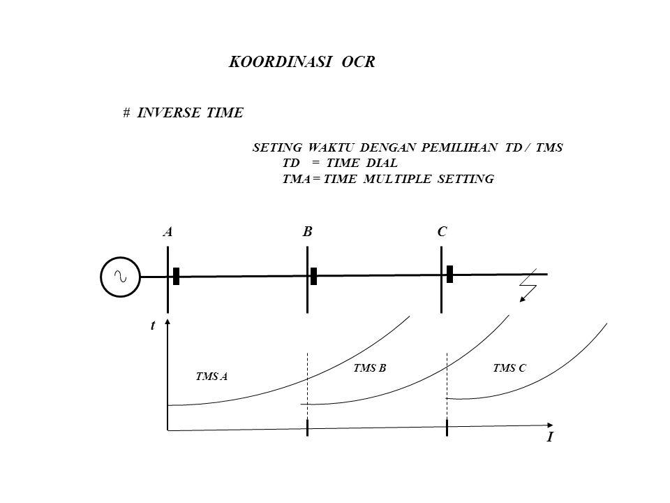 KOORDINASI OCR # INVERSE TIME ABC t I TMS A TMS BTMS C SETING WAKTU DENGAN PEMILIHAN TD / TMS TD = TIME DIAL TMA = TIME MULTIPLE SETTING